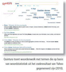 woordenwolk Quintura 2010